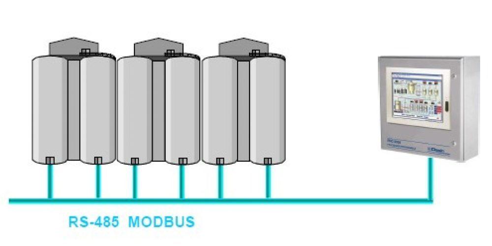 Sistemas de Supervisión y Control de Silos de Granos